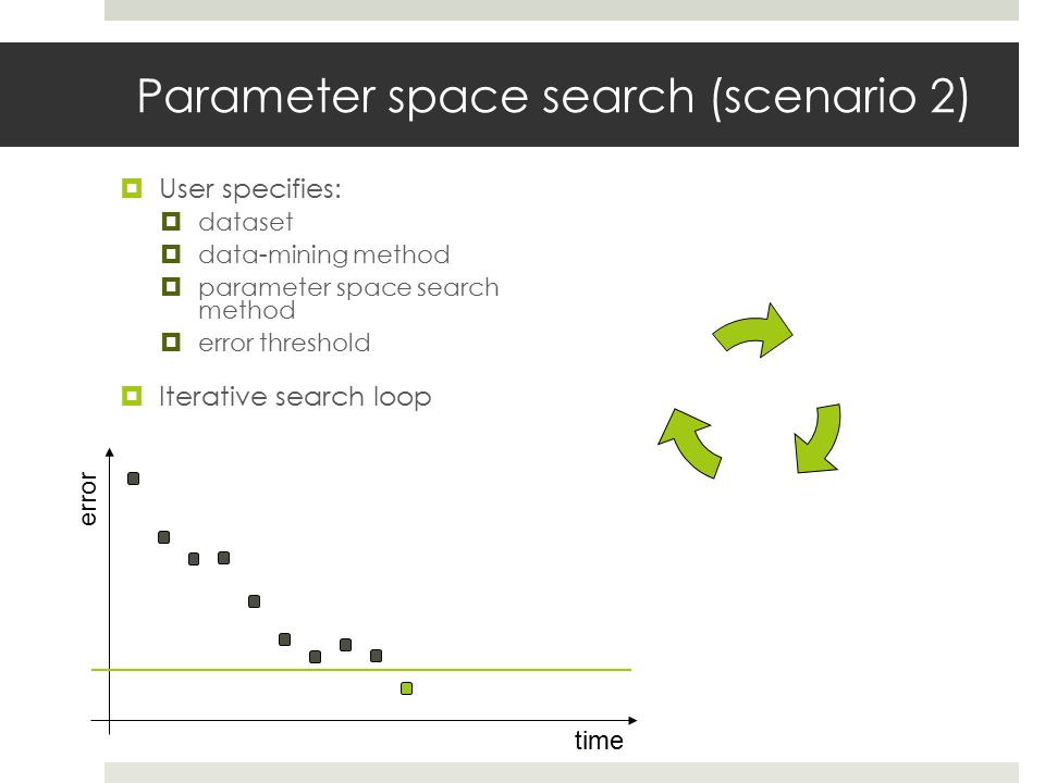 Parameter space search (scenario 2)