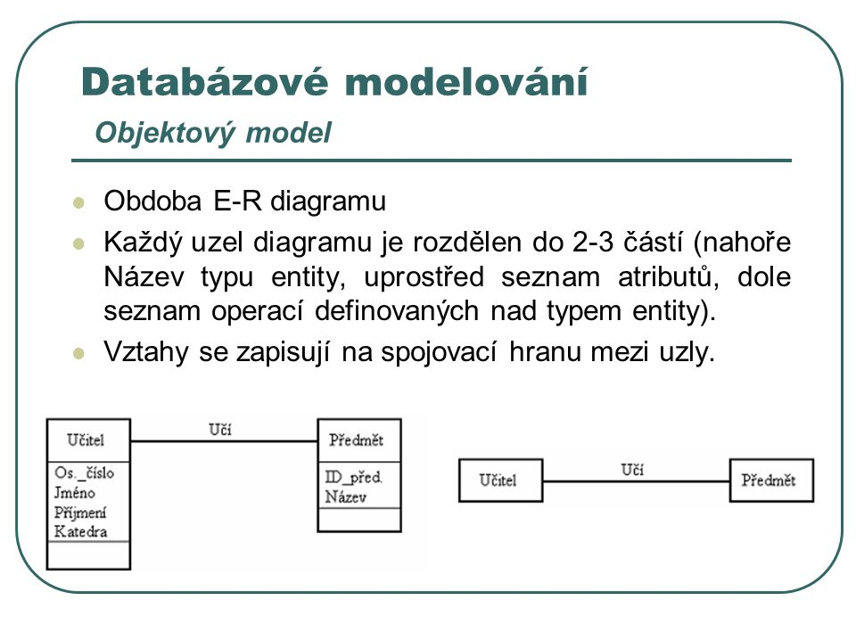 Databázové modelování Objektový model