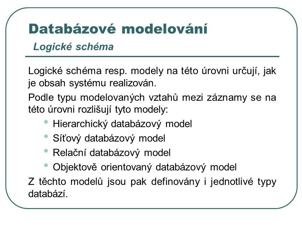 Databázové modelování Logické schéma