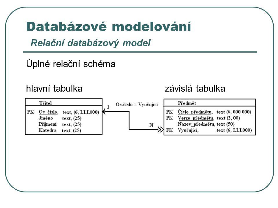 Databázové modelování Relační databázový model