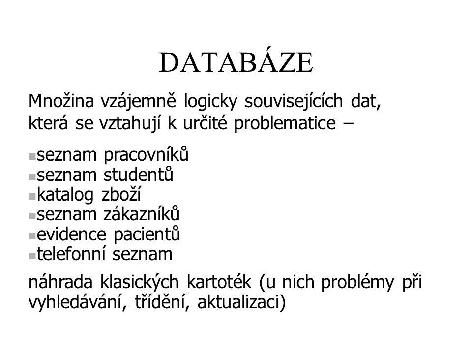 DATABÁZE Množina vzájemně logicky souvisejících dat, která se vztahují k určité problematice – seznam pracovníků.