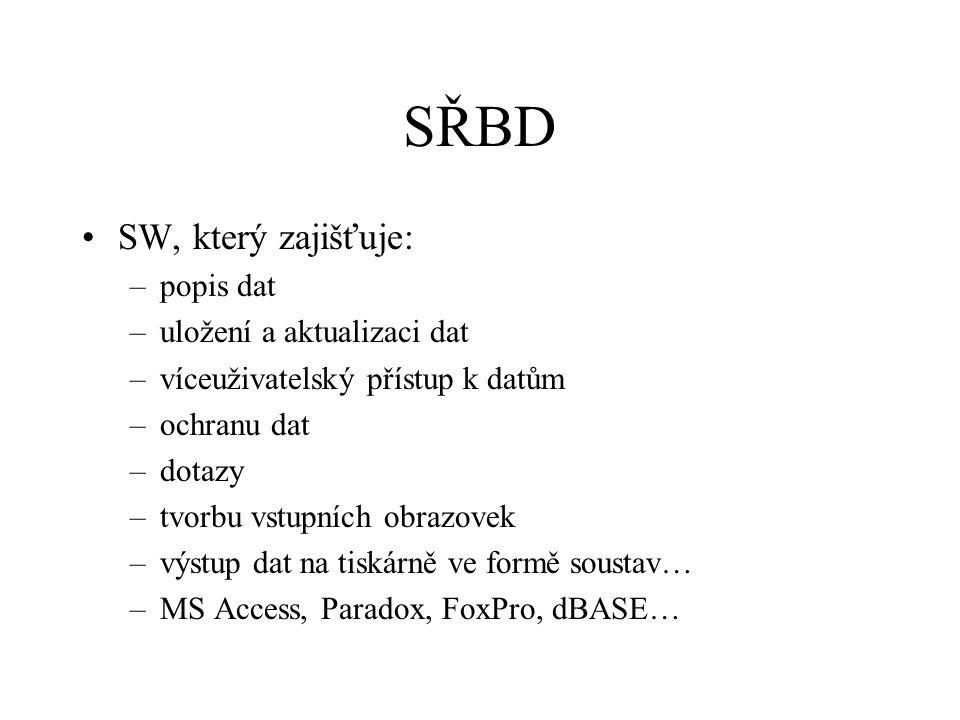 SŘBD SW, který zajišťuje: popis dat uložení a aktualizaci dat