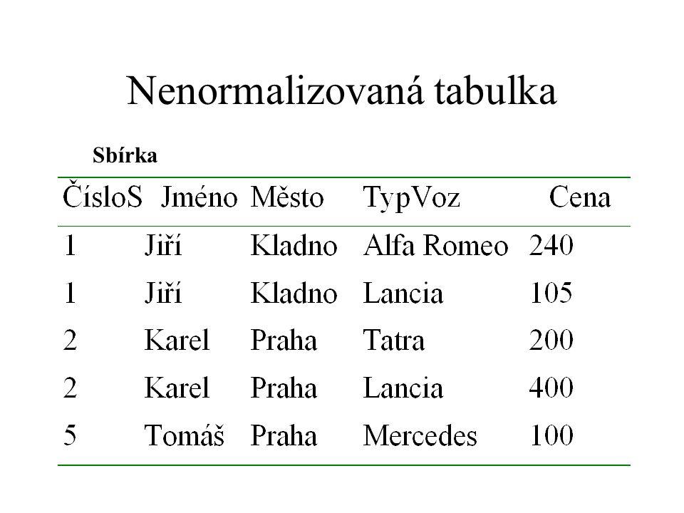Nenormalizovaná tabulka