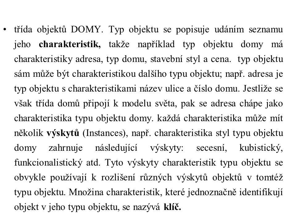 třída objektů DOMY.