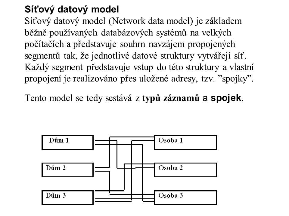 Síťový datový model Síťový datový model (Network data model) je základem běžně používaných databázových systémů na velkých počítačích a představuje souhrn navzájem propojených segmentů tak, že jednotlivé datové struktury vytvářejí síť.