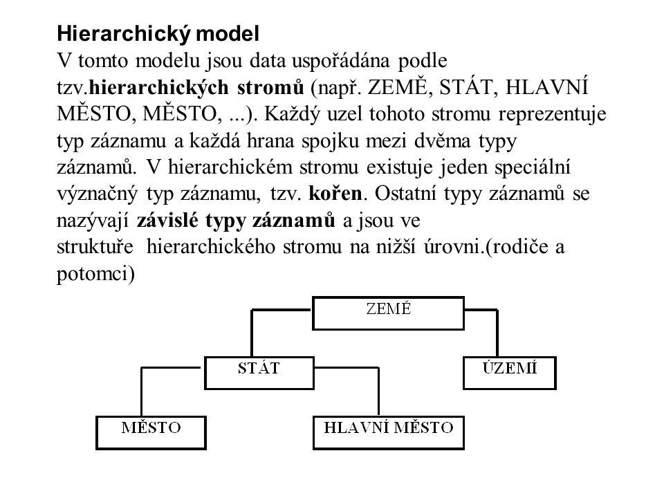 Hierarchický model V tomto modelu jsou data uspořádána podle tzv