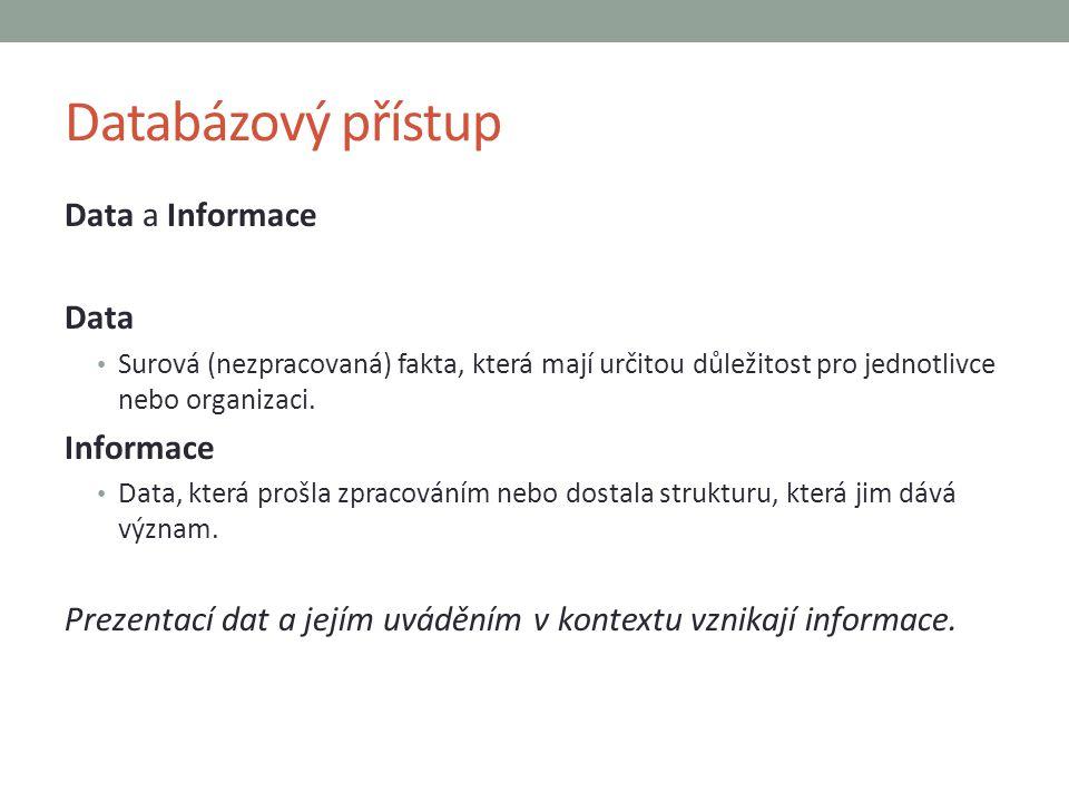 Databázový přístup Data a Informace Data Informace