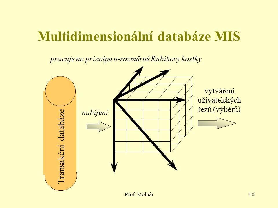 Multidimensionální databáze MIS