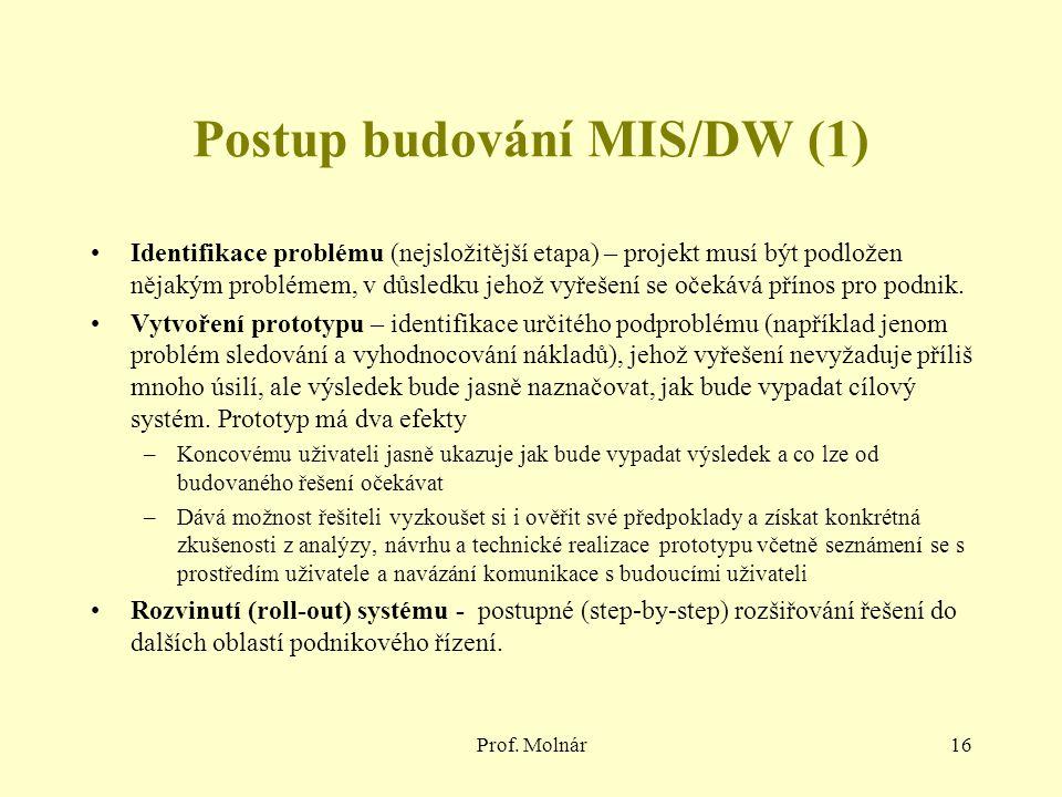 Postup budování MIS/DW (1)