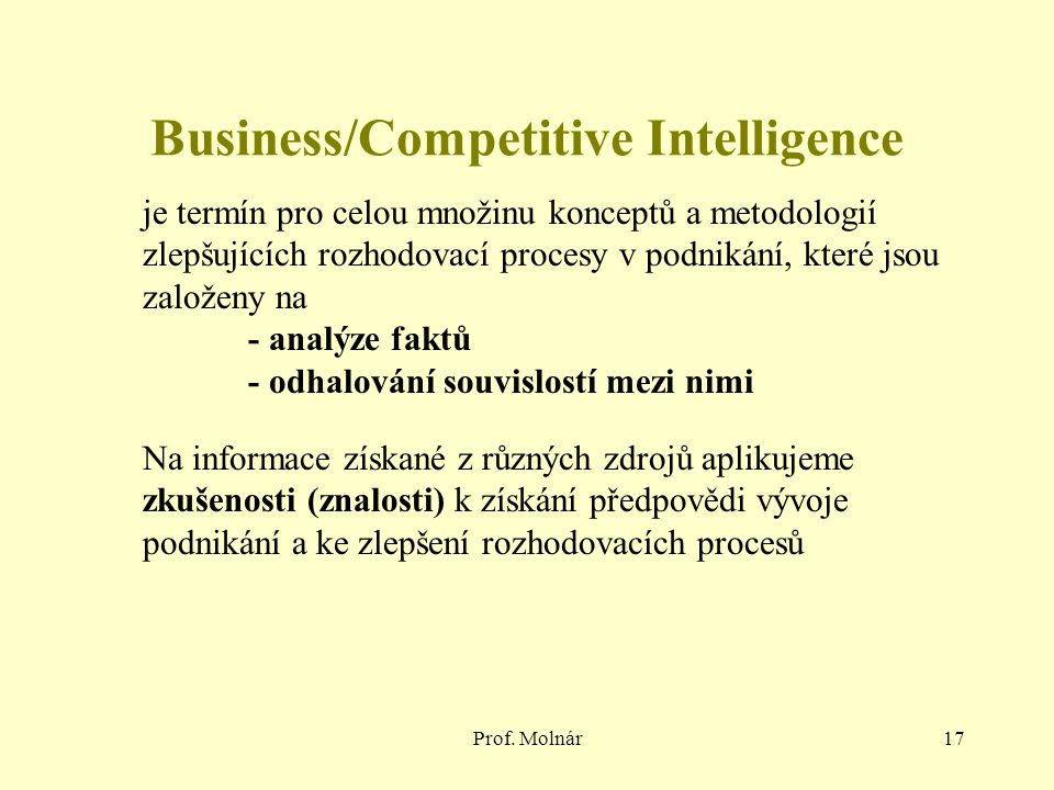 Business/Competitive Intelligence
