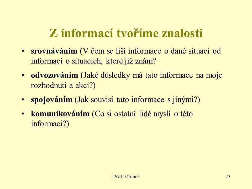 Z informací tvoříme znalosti