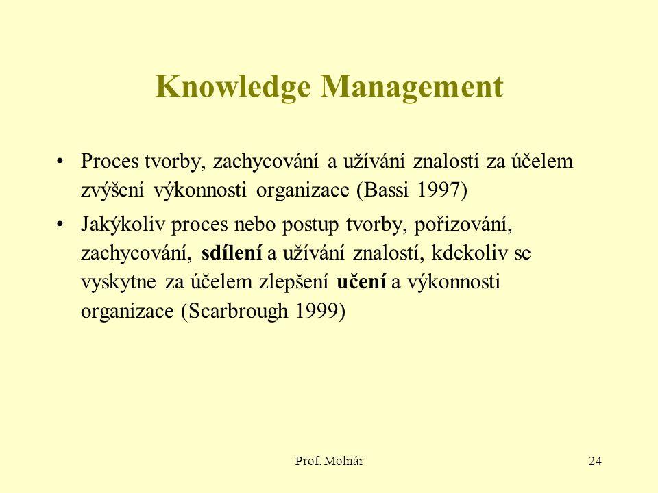 Knowledge Management Proces tvorby, zachycování a užívání znalostí za účelem zvýšení výkonnosti organizace (Bassi 1997)