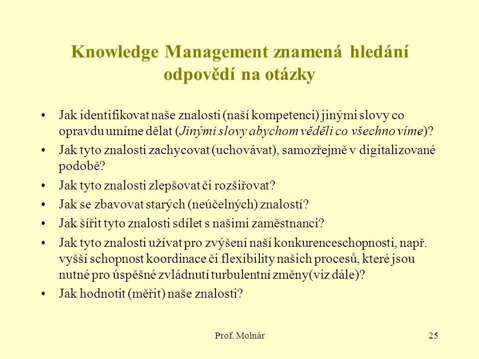 Knowledge Management znamená hledání odpovědí na otázky