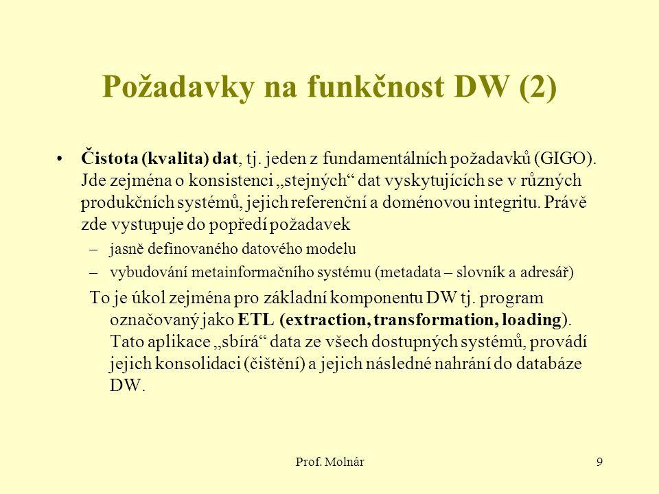 Požadavky na funkčnost DW (2)