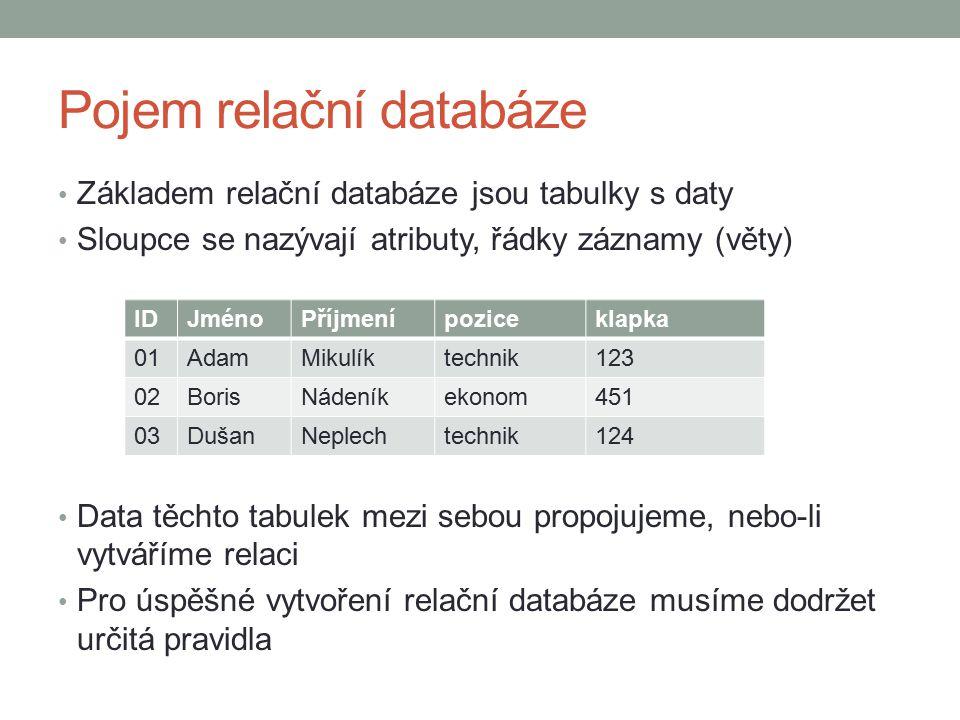Pojem relační databáze