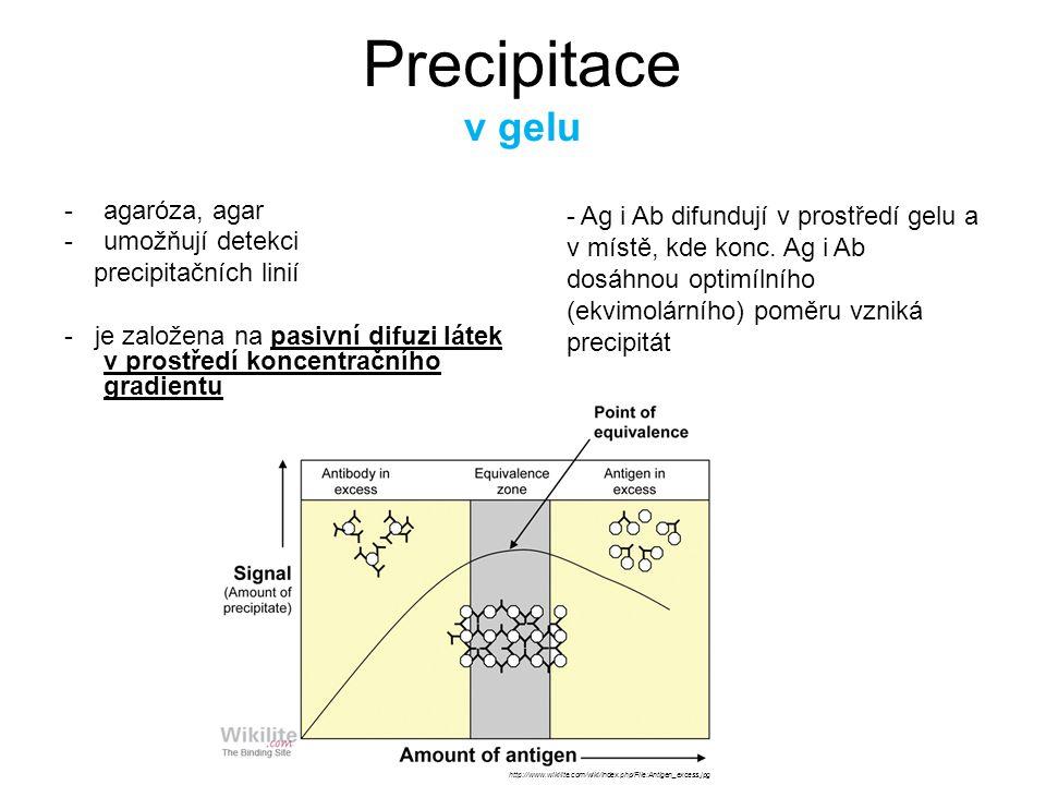 Precipitace v gelu agaróza, agar umožňují detekci precipitačních linií