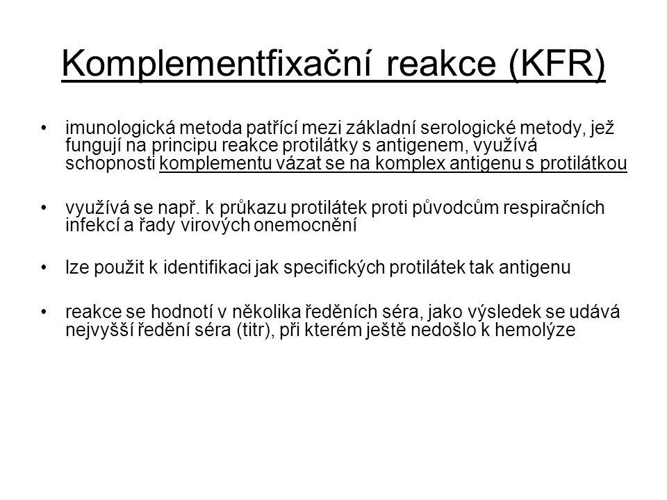 Komplementfixační reakce (KFR)