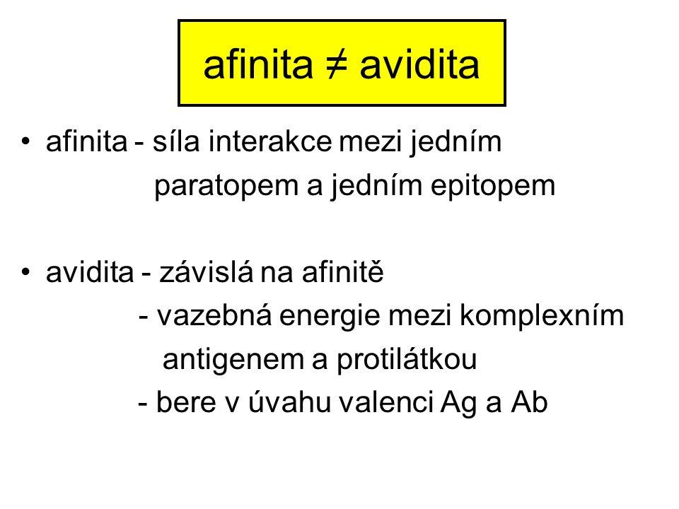 afinita ≠ avidita afinita - síla interakce mezi jedním