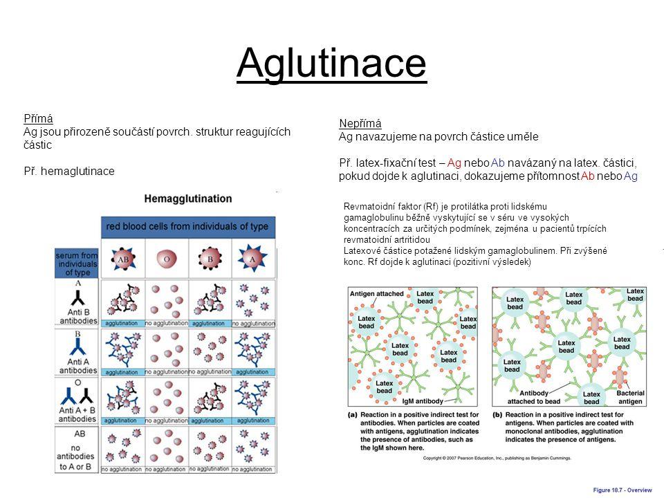 Aglutinace Přímá. Ag jsou přirozeně součástí povrch. struktur reagujících. částic. Př. hemaglutinace.