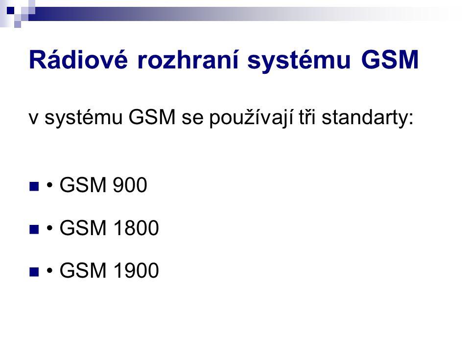 Rádiové rozhraní systému GSM