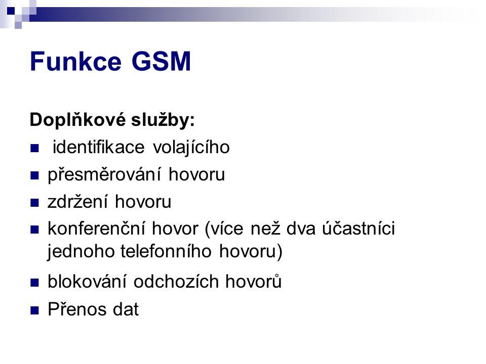 Funkce GSM Doplňkové služby: identifikace volajícího