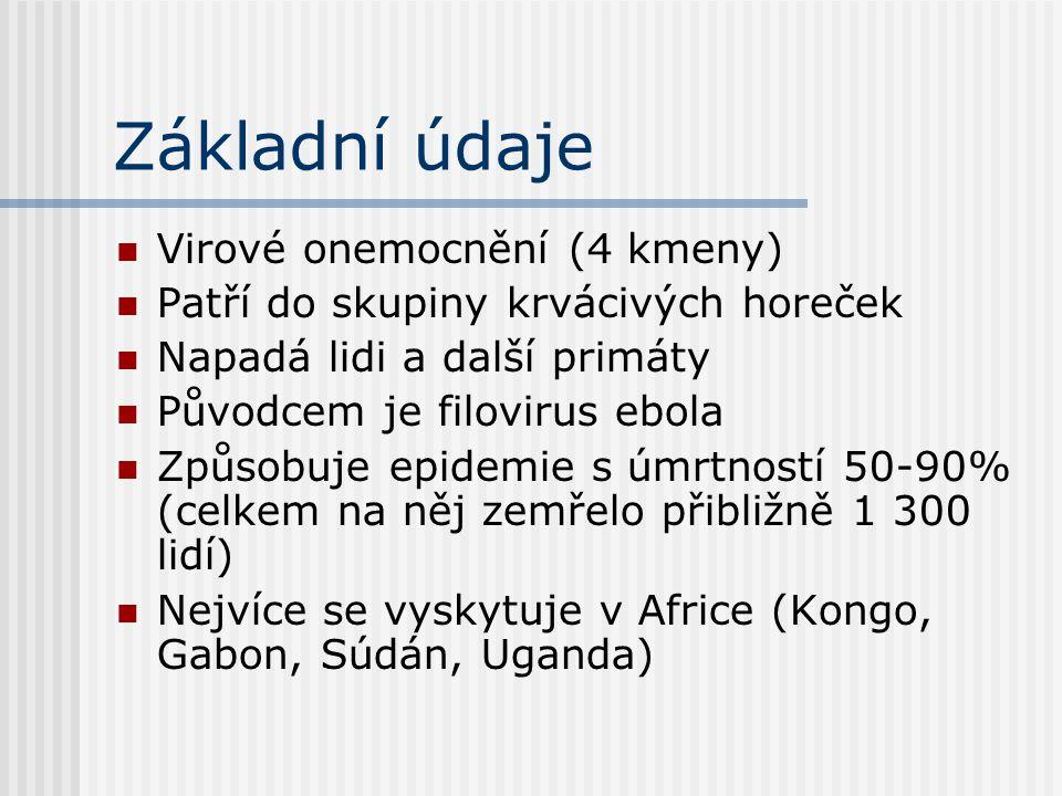 Základní údaje Virové onemocnění (4 kmeny)