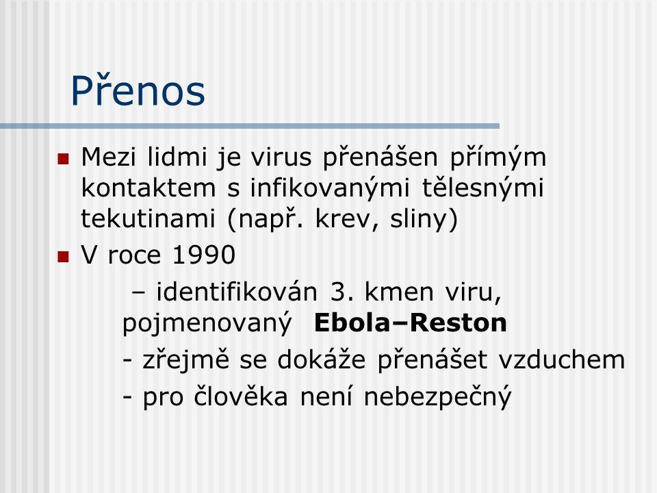 Přenos Mezi lidmi je virus přenášen přímým kontaktem s infikovanými tělesnými tekutinami (např. krev, sliny)