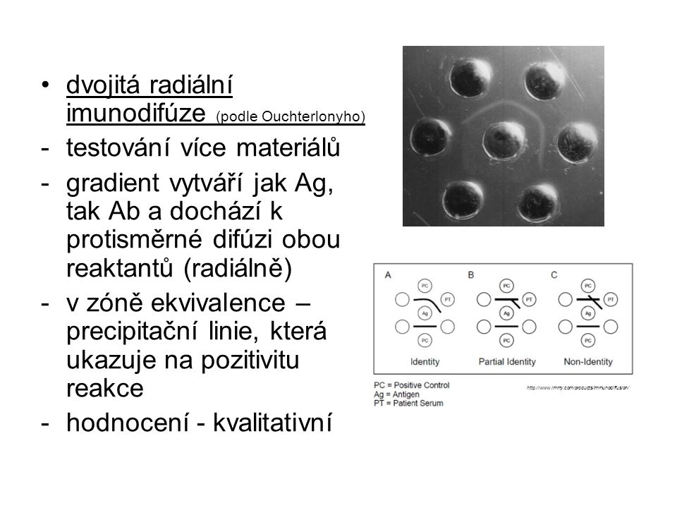 dvojitá radiální imunodifúze (podle Ouchterlonyho)