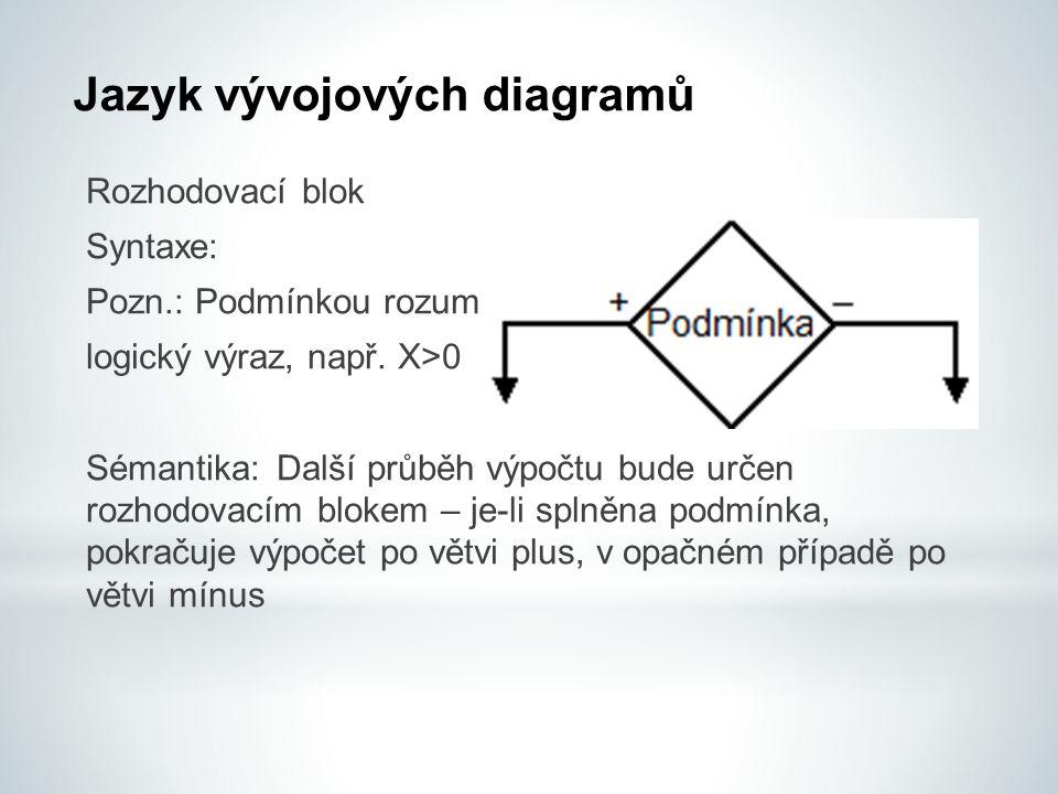 Jazyk vývojových diagramů