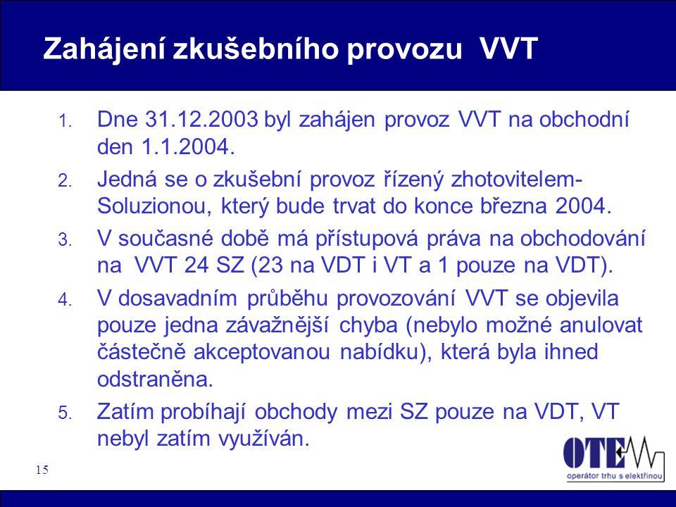 Zahájení zkušebního provozu VVT
