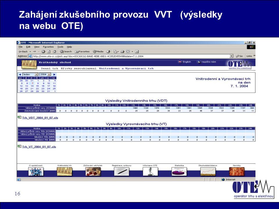 Zahájení zkušebního provozu VVT (výsledky na webu OTE)