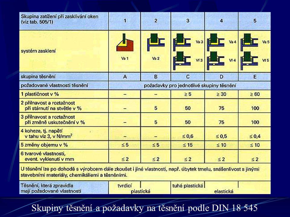 Skupiny těsnění a požadavky na těsnění podle DIN 18 545