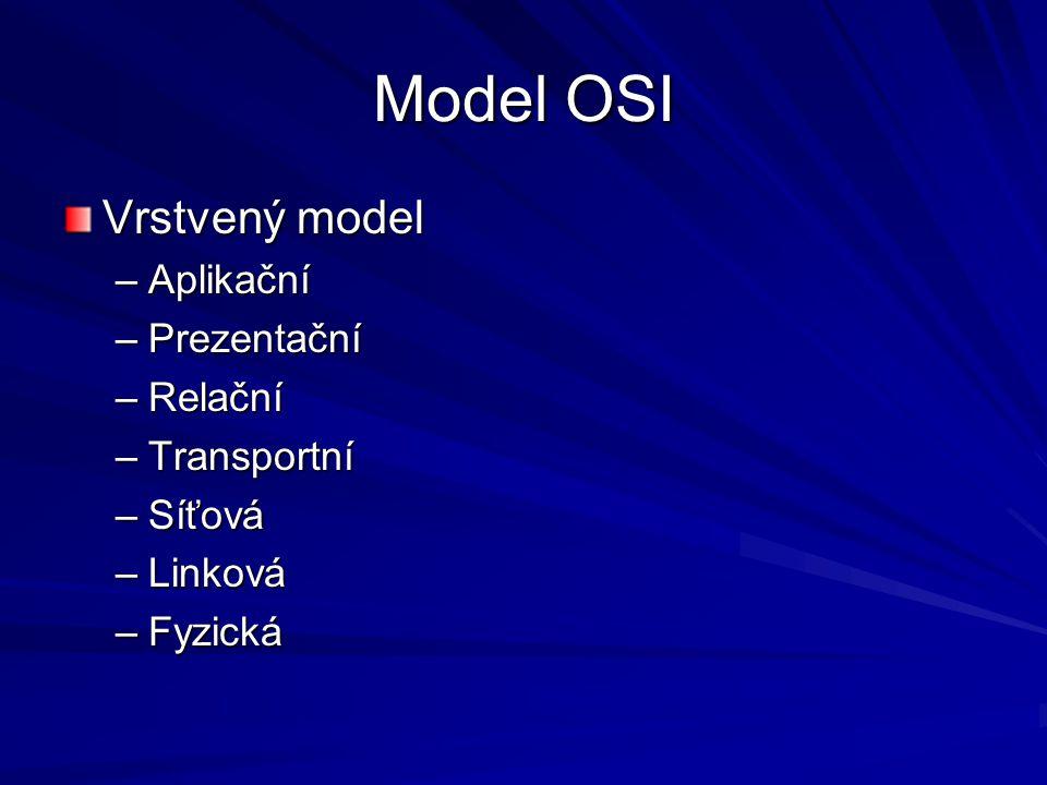 Model OSI Vrstvený model Aplikační Prezentační Relační Transportní