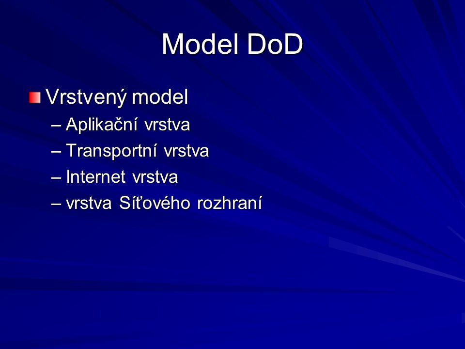 Model DoD Vrstvený model Aplikační vrstva Transportní vrstva