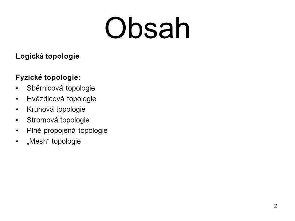 Obsah Logická topologie Fyzické topologie: Sběrnicová topologie