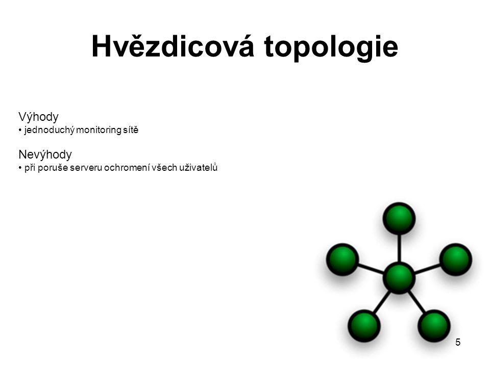 Hvězdicová topologie Výhody Nevýhody jednoduchý monitoring sítě