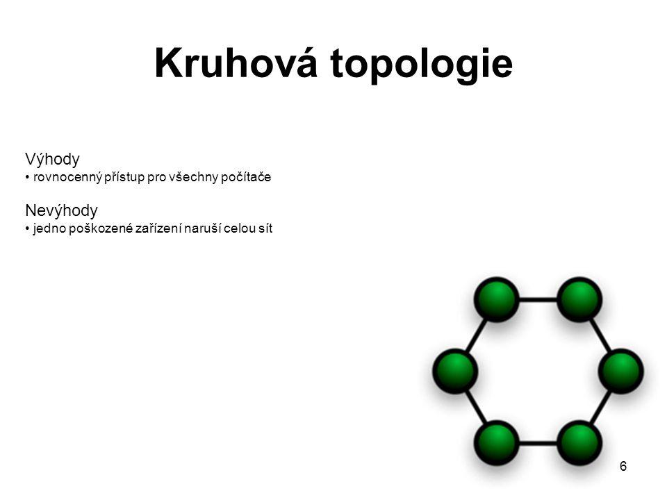 Kruhová topologie Výhody Nevýhody