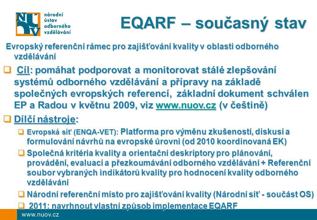 EQARF – současný stav Evropský referenční rámec pro zajišťování kvality v oblasti odborného vzdělávání.