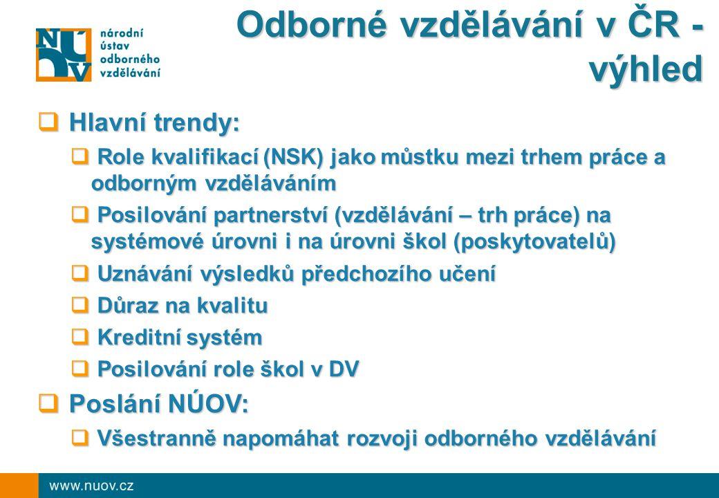 Odborné vzdělávání v ČR - výhled