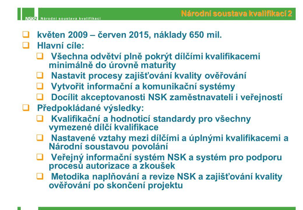 Národní soustava kvalifikací 2