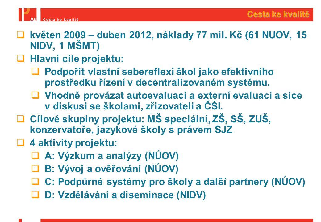 A: Výzkum a analýzy (NÚOV) B: Vývoj a ověřování (NÚOV)