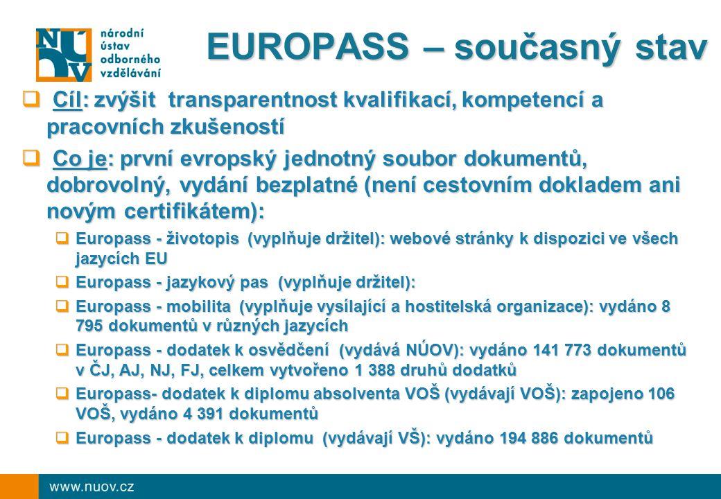 EUROPASS – současný stav