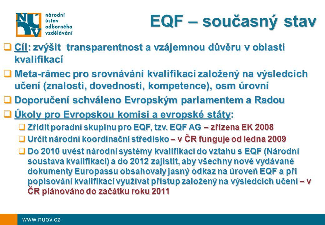 EQF – současný stav Cíl: zvýšit transparentnost a vzájemnou důvěru v oblasti kvalifikací.