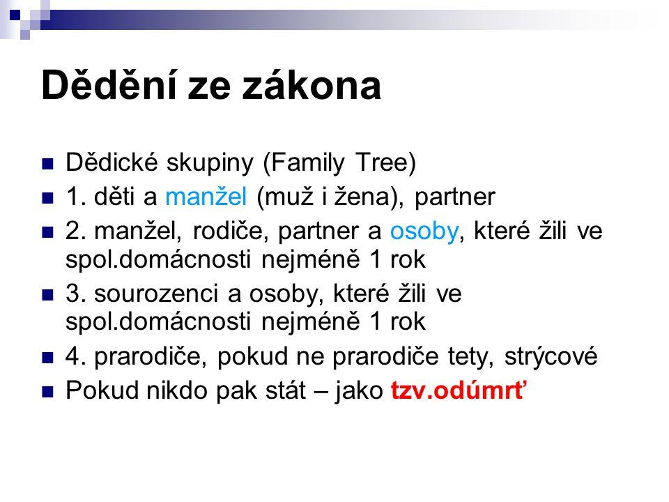 Dědění ze zákona Dědické skupiny (Family Tree)