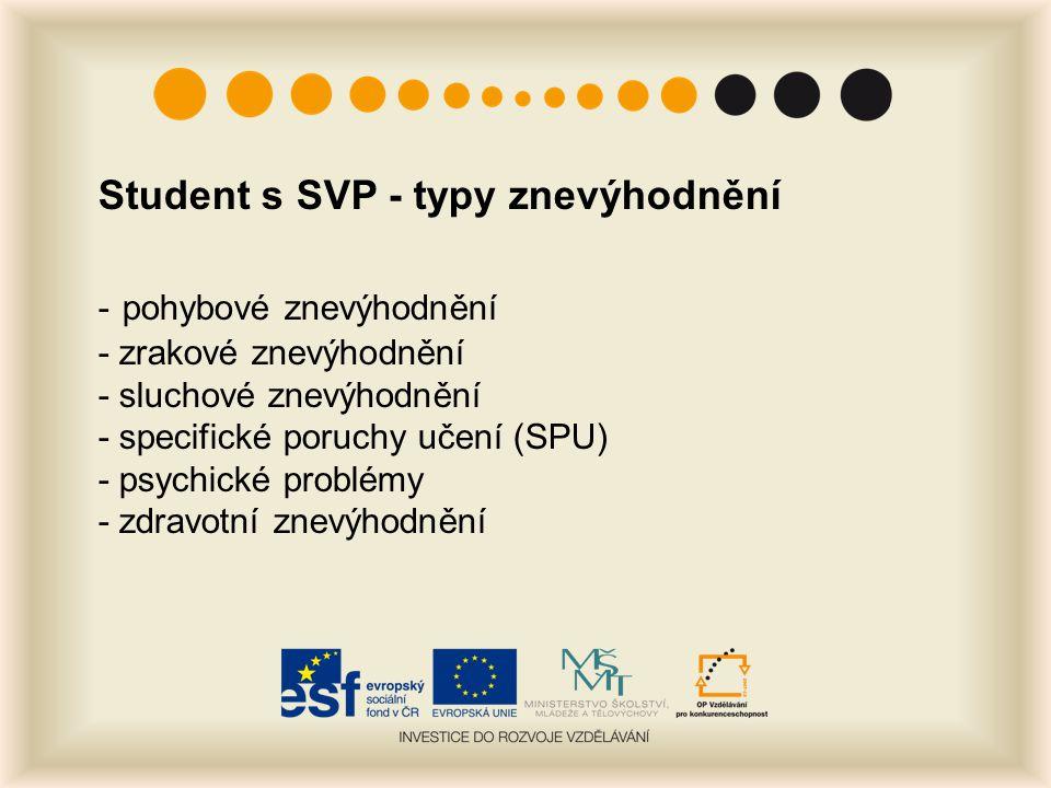 Student s SVP - typy znevýhodnění - pohybové znevýhodnění - zrakové znevýhodnění - sluchové znevýhodnění - specifické poruchy učení (SPU) - psychické problémy - zdravotní znevýhodnění