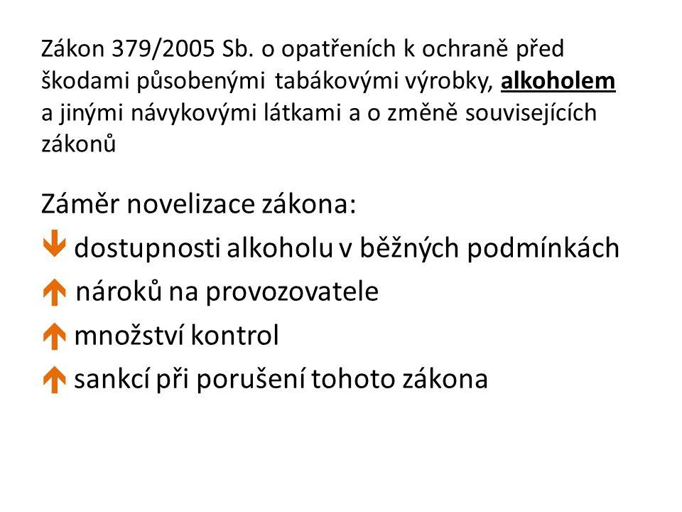 Záměr novelizace zákona: dostupnosti alkoholu v běžných podmínkách