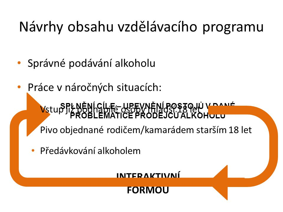 Návrhy obsahu vzdělávacího programu
