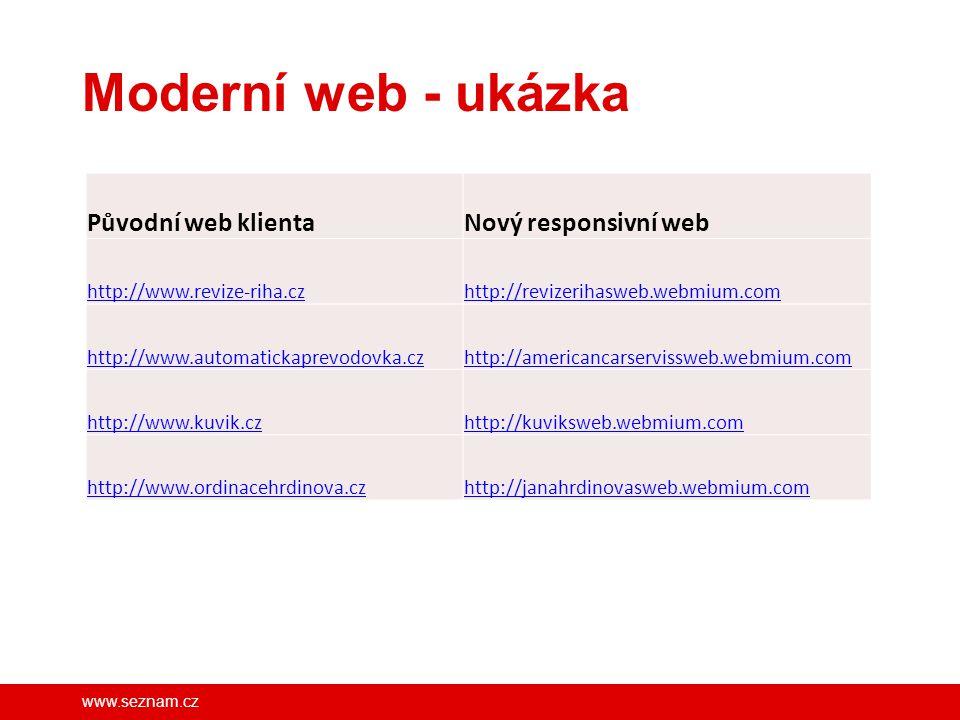 Moderní web - ukázka Původní web klienta Nový responsivní web