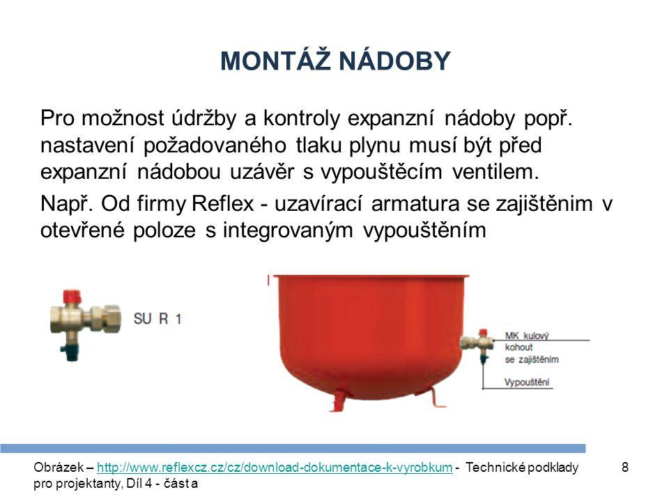 Zdroje MONTÁŽ NÁDOBY.
