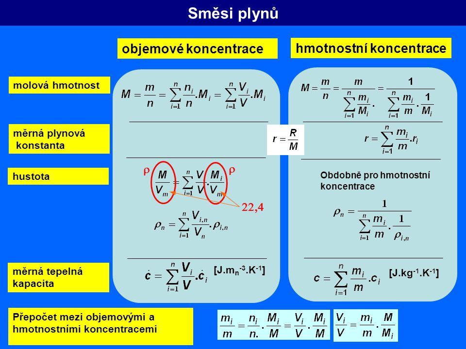 Směsi plynů objemové koncentrace hmotnostní koncentrace r 22,4